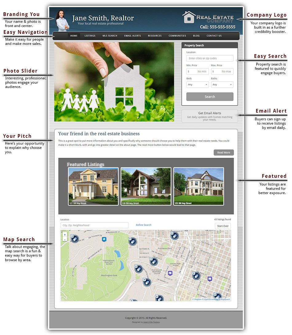 Real Estate Site Features
